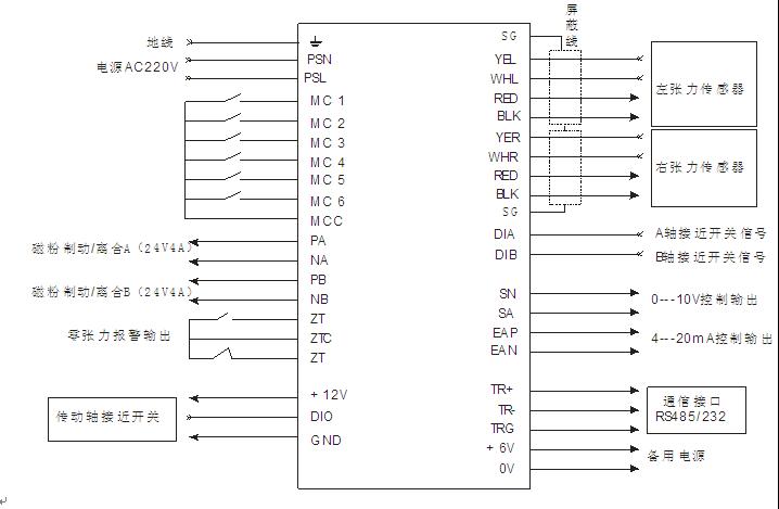 最新张力控制器接线图-连接方法|东莞市联硕机电